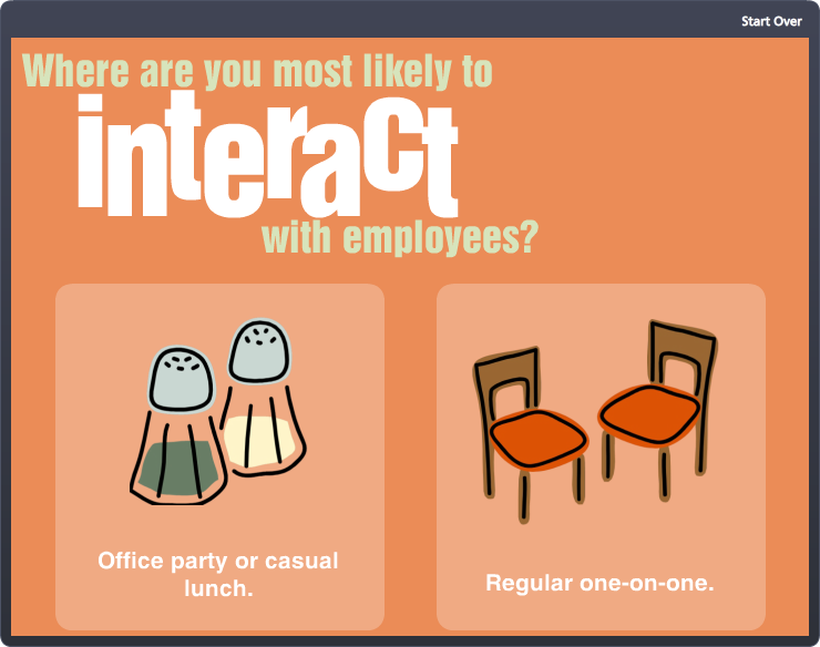 Where are you most likely to interact with employees?